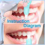 2018 New Products Pro Nano Dental Teeth Whitening Kits 1 Stick + 2 Sponge Refills de la marque Woya image 1 produit