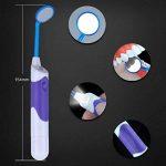 gomme pour appareil dentaire TOP 3 image 4 produit